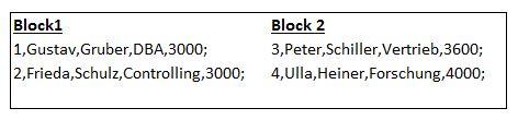 Block zeilenorientierter Datenbank | Datenbank Lexikon