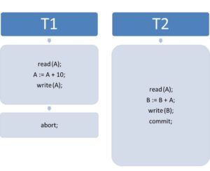 Dirty Reads in einer Datenbank | Parallele Datenbankzugriffe in der Praxis