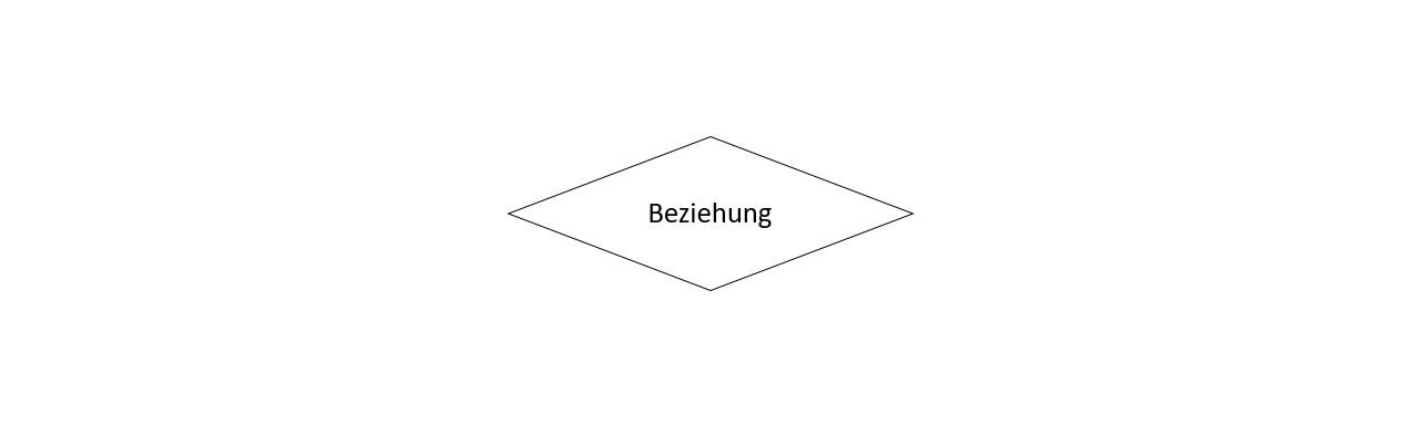 ERD Beziehung | Datenbank Lexikon