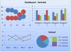 Risikoanalyse Definition & Erklärung | Datenbank Lexikon