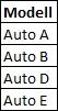 SQL Distinct Beispiel Ergebnismenge | SQL Tutorial