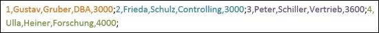 Vergleich zeilenorientierte Datenbank | Datenbank Lexikon
